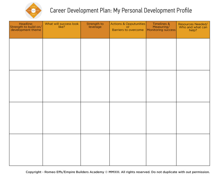 Career Development Plan: My Personal Development Profile